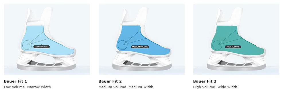 Bauer Performance Skate Fit